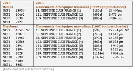 Interclubs2014-1